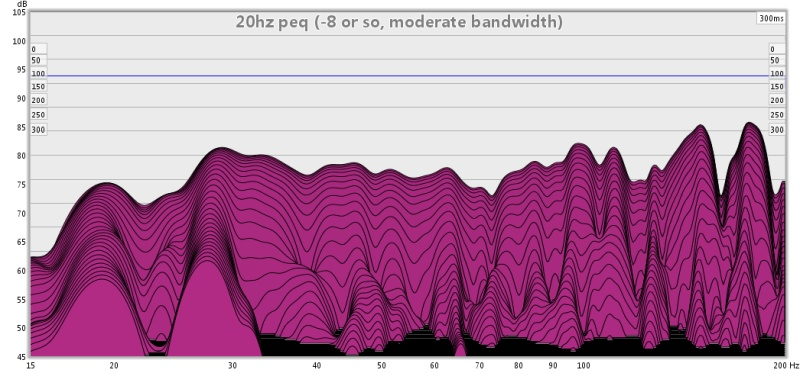 First graphs, advice?-20hz-peq-8-so-moderate-bandwidth-300.jpg