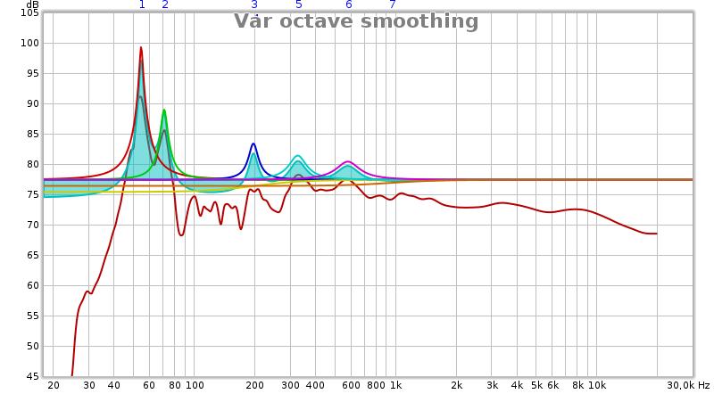 Full range target curves-21-harmonic.png