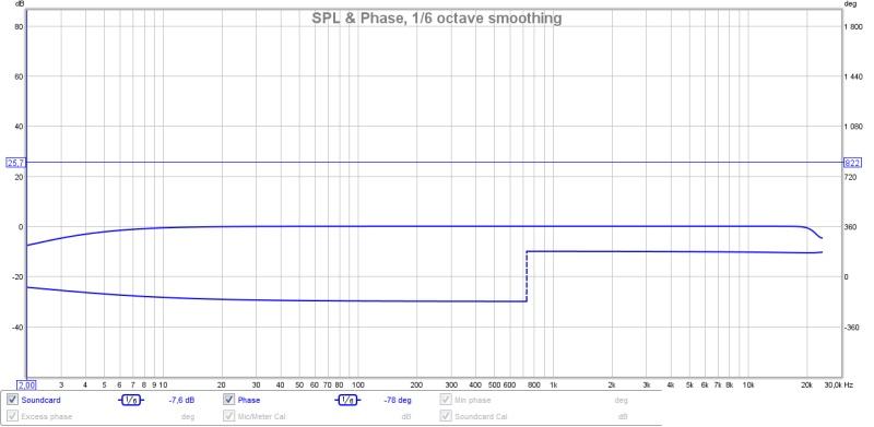 Re: Faulty spl meter-22.card-calibration_java-48khz_soundcard-calibration-graf.jpg