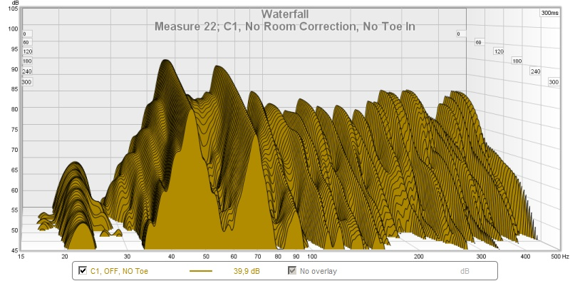 Complete set of new measurements, what can I do to improve?-22_waterfall_c1_norc_notoein.jpg
