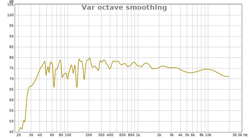 Full range target curves-23-harmonicmvar.png