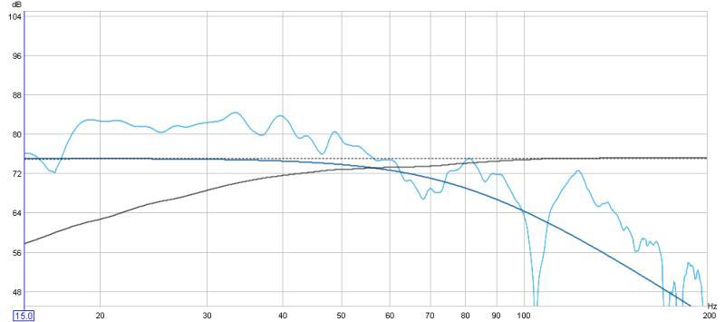 REW-graph for SVS PB12 Plus/2-24maymeasured.jpg