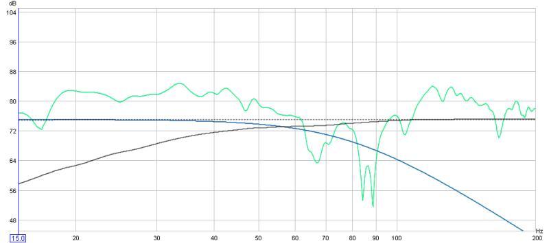 REW-graph for SVS PB12 Plus/2-24maymeasuredmains.jpg