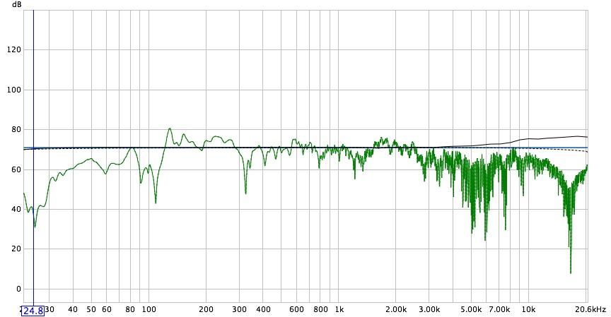 Help needed qualifying and deciphering my measurements-27-11-09.jpg