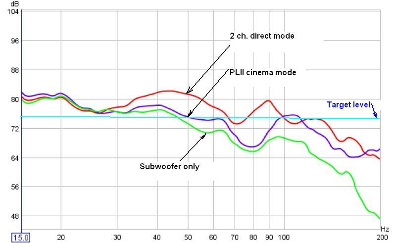 SUB PLOT - Would you add the filters?-2chdir-pl2c-sub.jpg