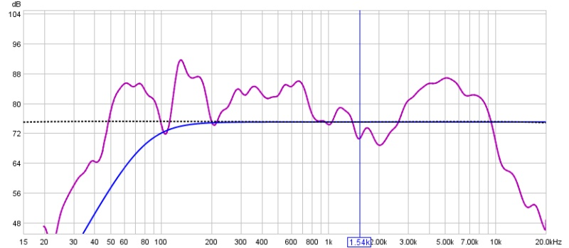 Yet Another N00b - Graphs-2filter.jpg