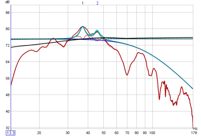 1st Graph--how's it look?-2nd-graph-filters-assigned-.jpg