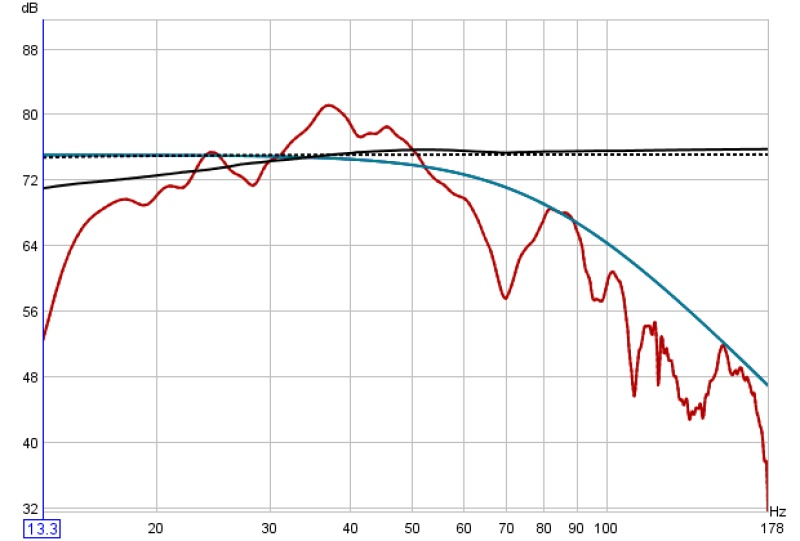 1st Graph--how's it look?-2nd-graph-levels-set-sub-only-.jpg