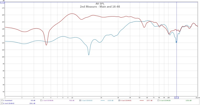 CuzEd's First Graphs-2nd-measure-mains-16-46.jpg