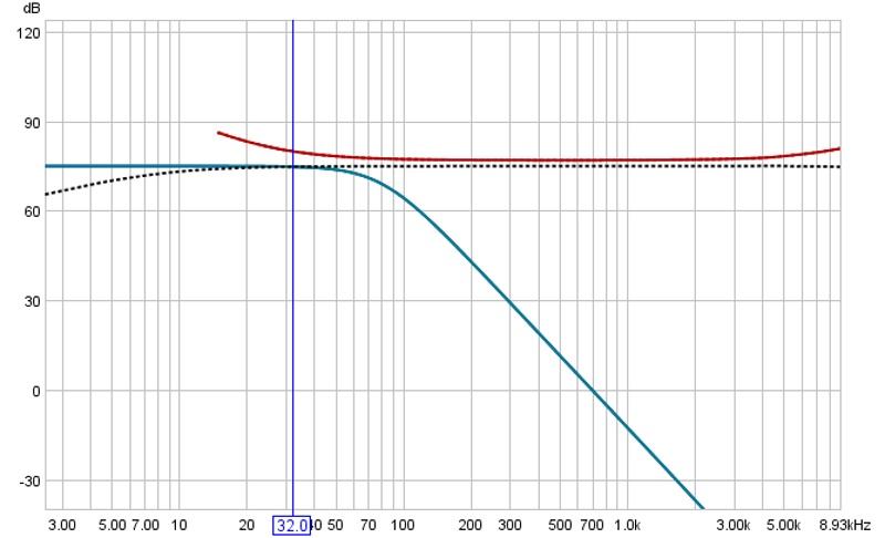 Next Step - Measurement graphs do not look valid-2nd-measurement-9_23.jpg