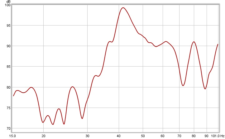 figured out REW kind of !!-2nd-spl-graph.jpg