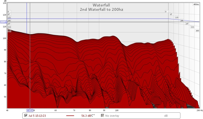 Home Studio First Measurements-2nd-waterfall-200hz.jpg
