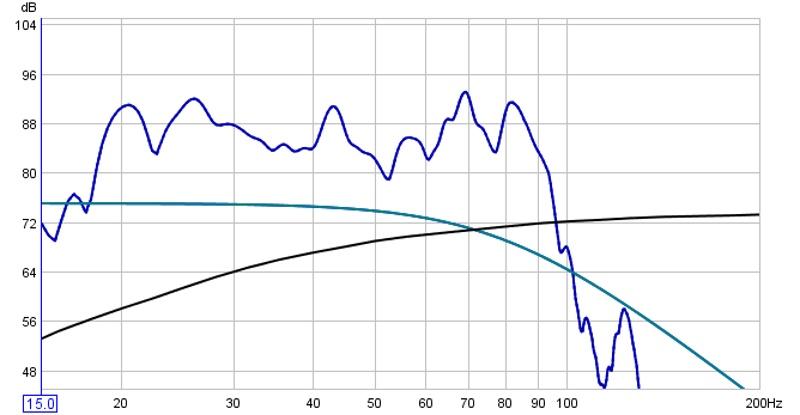 REW Results-3-feet-front-sub.jpg