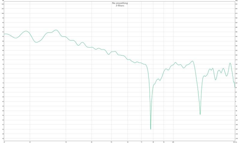 My PEQed dual sub graphs-3-filters.jpg