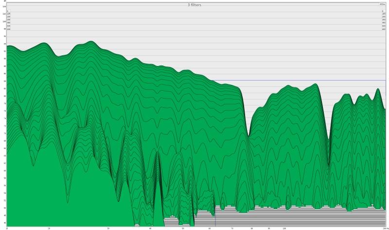 My PEQed dual sub graphs-3-filters-waterfall.jpg