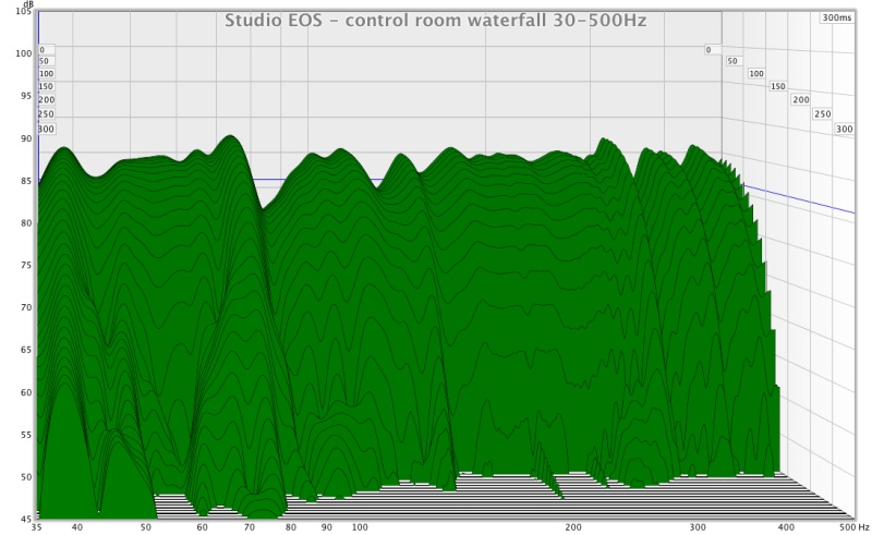 REW - signal OK but now plots-3.jpg
