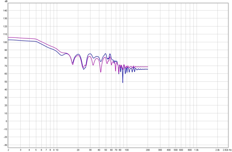 My first graphs,what did I do wrong?-3.jpg