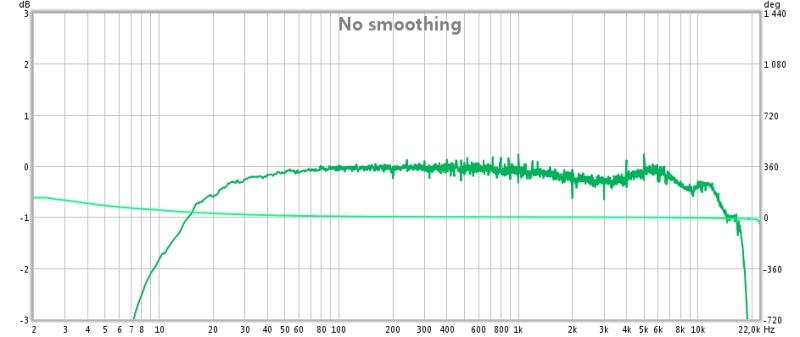 Calibrating the soundcard, problem-3.jpg