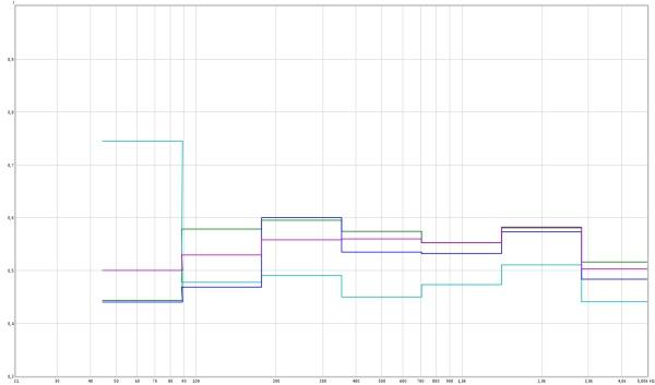 Behringer UCA202 low level signal input-3.jpg