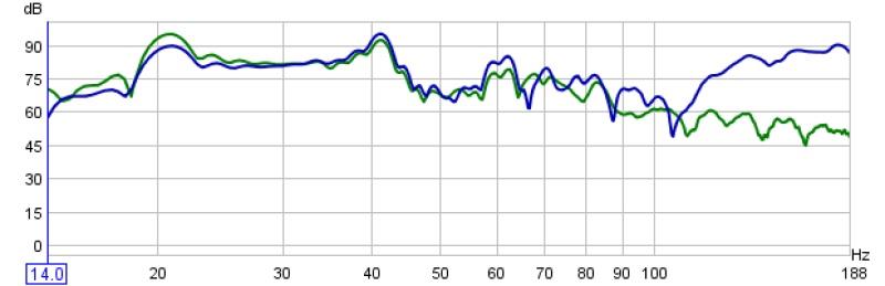 help me interpret this graph-3.jpg