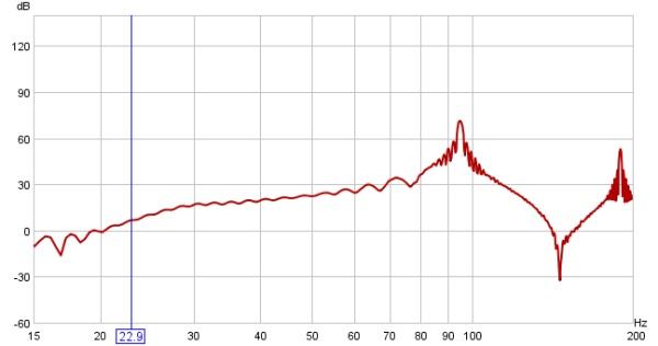 soundcard calibration, what am I doing wrong.-3.jpg