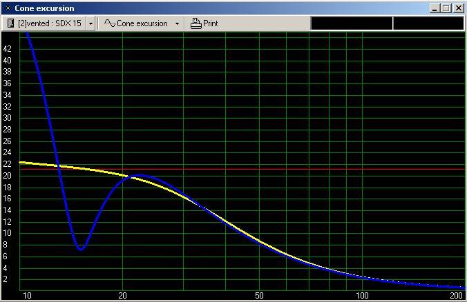 2x CSS SDX-15 => which amp?-3.jpg