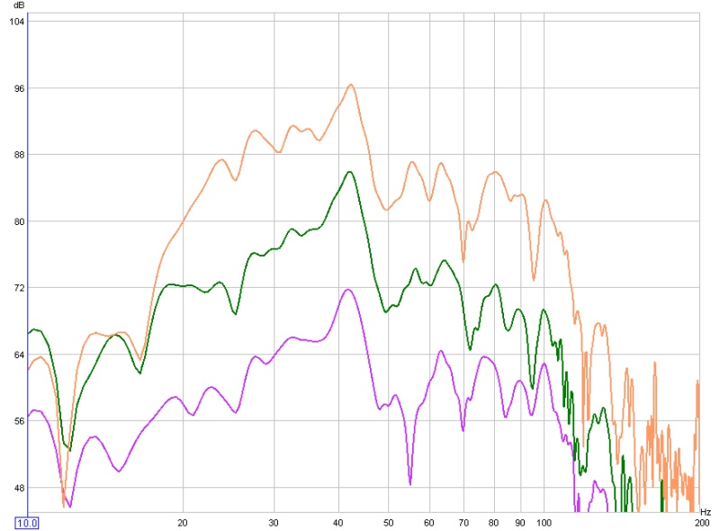 Curves never the same-3-rew-graphs-2-month-intervals.jpg