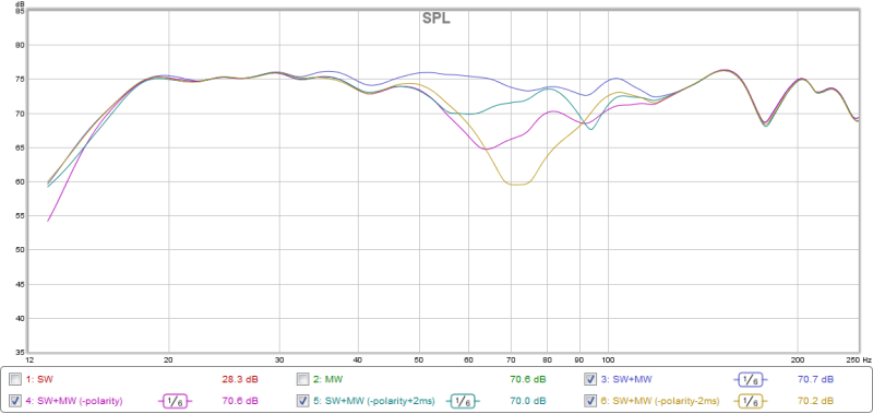 Phasing At The Acoustic Xover Point-3-spl.png