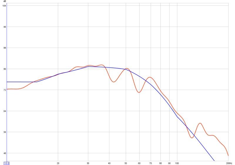 Is Full Range EQ a no go?-3-sub-after.jpg