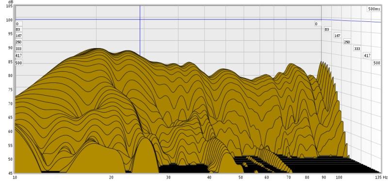 Waterfall measurement-3-subs-waterfall.jpg