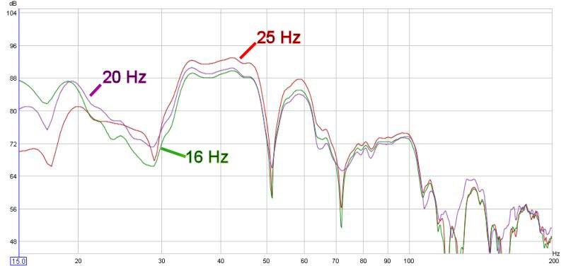 REW-graph for SVS PB12 Plus/2-30aprilhz.jpg