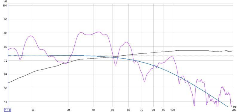 REW-graph for SVS PB12 Plus/2-31aprilraw.jpg