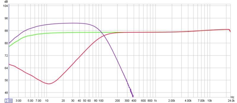 AVR Frequency Response Graphs-3803stereo.jpg