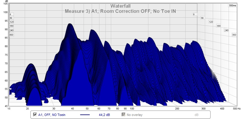 Complete set of new measurements, what can I do to improve?-3_waterfall-a1_rc_off_notoein.jpg