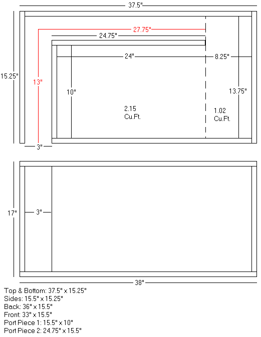 Input on my subwoofer please?-3cubes30hz465sqin6xu.png