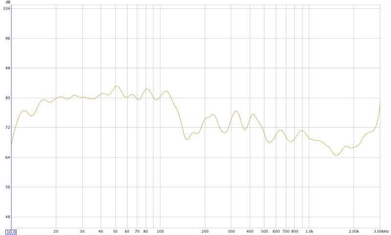 above 100Hz down 8-10dB?-3khz_fr.jpg