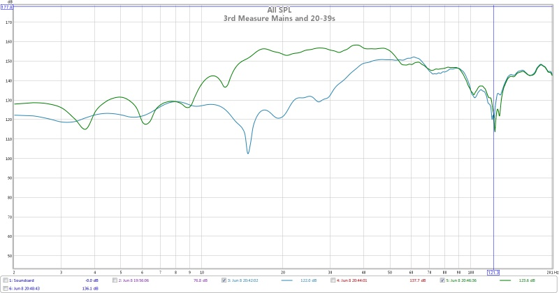 CuzEd's First Graphs-3rd-measure-mains-20-39s.jpg