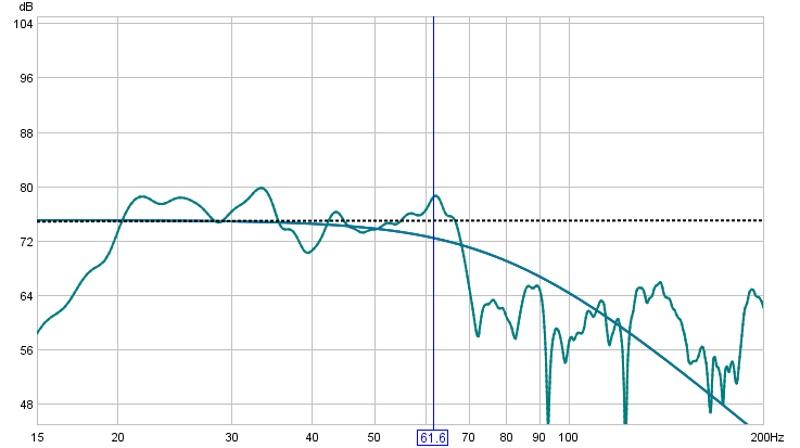 1st attempt to use REW on SVS PB12+/2-3rd-peq.jpg