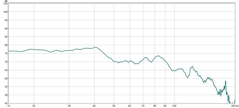 graph of my 3 subs, need EQ help-3subseqhelp.jpg