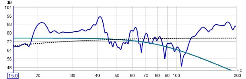 help me interpret this graph-4.jpg