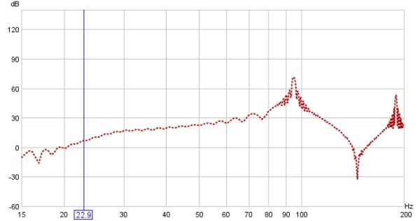 soundcard calibration, what am I doing wrong.-4.jpg