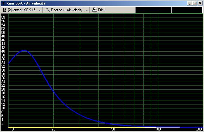 2x CSS SDX-15 => which amp?-4.jpg