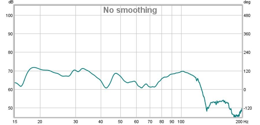 Is This a Pretty Linear Graph?-4.peq-40-3-q2.jpg