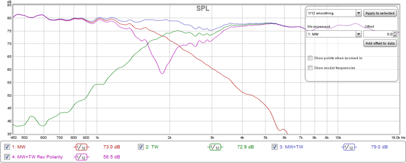 Phasing At The Acoustic Xover Point-4-spl.png
