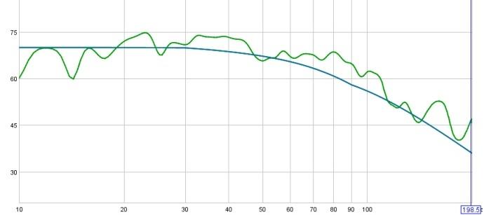 Name:  40-24 20-130 db 1-6 smoothing  70 db target cropped.jpg Views: 8715 Size:  32.7 KB