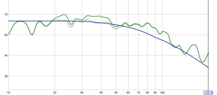 On Minimal EQ, Target Levels, and a Hard-Knee House Curve (long)-40-24-20-130-db-w-manual-2-filter-eq-cropped.jpg