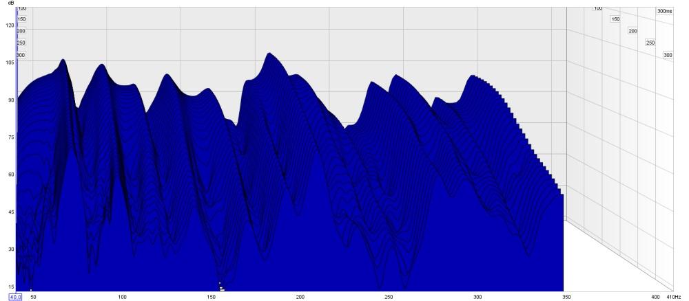 My first RoomEQWiz test-40_250_waterfall.jpg