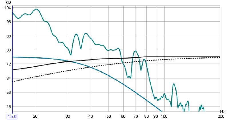 Equalization of TC-2000 sub.-40hz.jpg