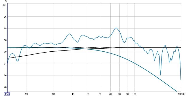 Audio Advantage SRM & Vista -- Calibration-40hz-rear-sub-dali-3-inches-june-3-.jpg