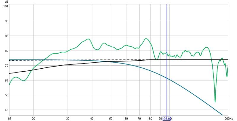 Audio Advantage SRM & Vista -- Calibration-40hz-xover-rear-sub-no-treatment-3-june-.jpg